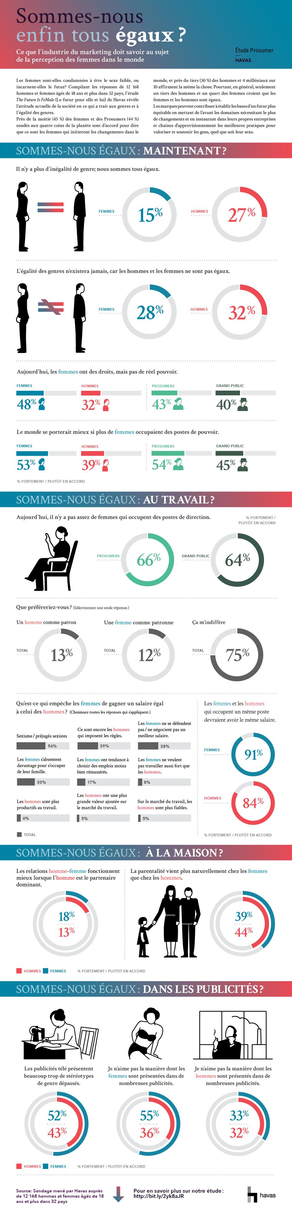 gender_infographic_D4_FR_R3