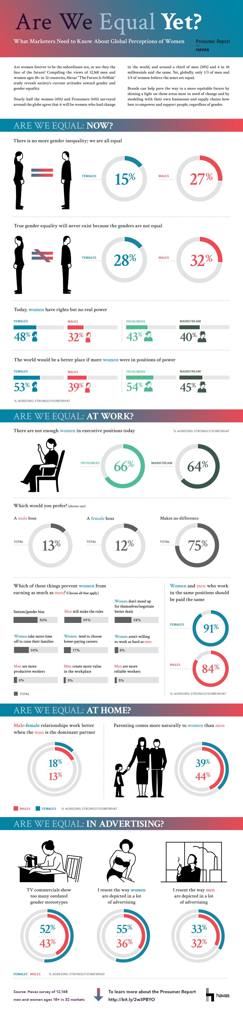 gender_infographic_D4_en_R3